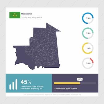 Modèle d'infographie de map & flag de mauritanie