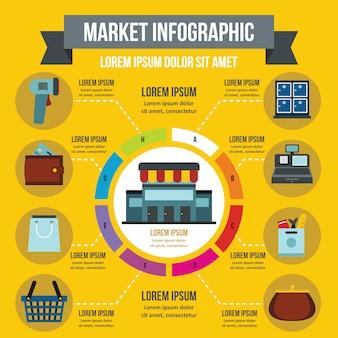 Modèle d'infographie de marché, style plat