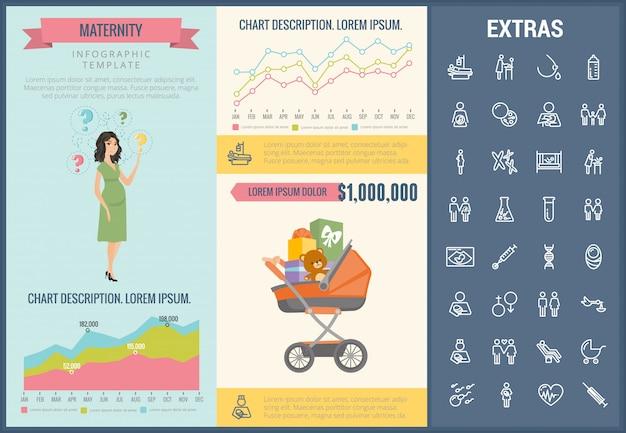 Modèle d'infographie de maternité, des éléments et des icônes