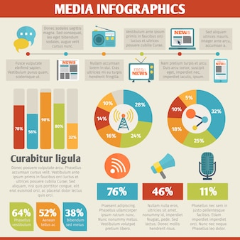 Modèle d'infographie des médias