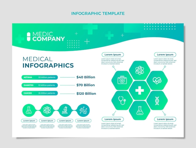 Modèle d'infographie médicale dégradé
