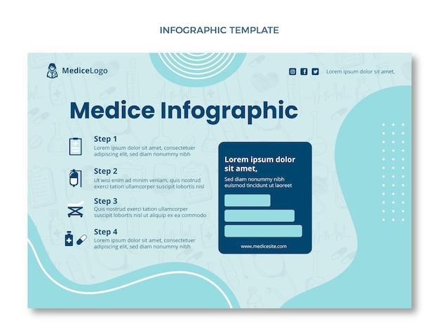Modèle d'infographie médicale dessiné à la main