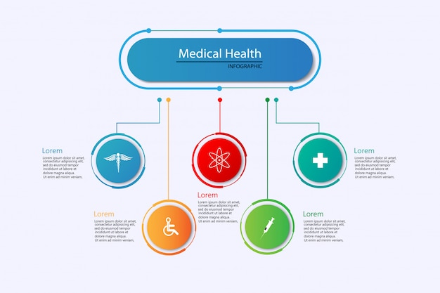 Modèle d'infographie médicale science soins de santé
