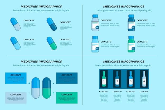 Modèle d'infographie de médicaments linéaires