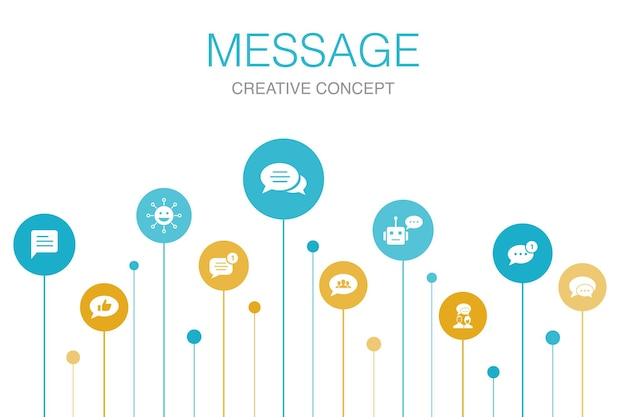 Modèle d'infographie de message en 10 étapes. emoji, chatbot, discussion de groupe, icônes simples de l'application de messagerie