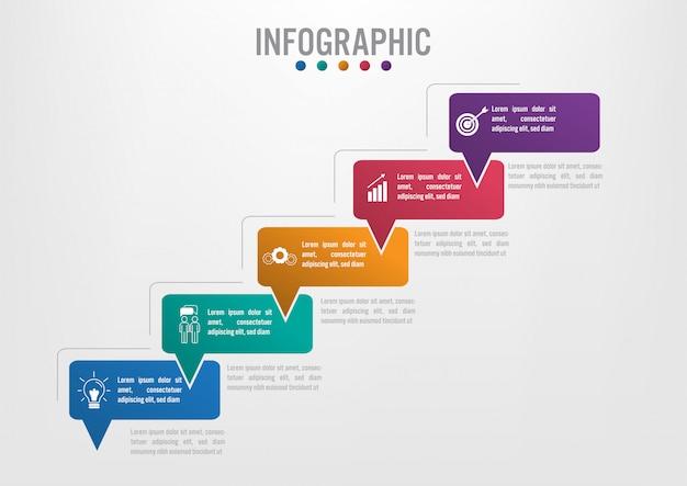 Modèle d'infographie métier avec 5 options