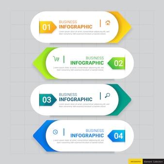 Modèle d'infographie métier en quatre étapes