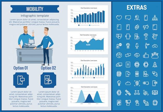 Modèle d'infographie de mobilité, des éléments et des icônes