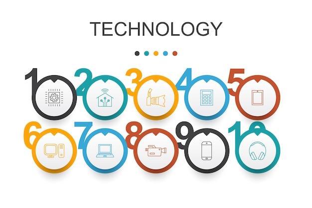 Modèle d'infographie à la mode de formation en ligne. conception fine avec apprentissage à distance, processus d'apprentissage, apprentissage en ligne, icônes de séminaire