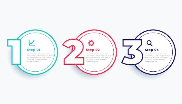 Modèle d'infographie moderne de ligne circulaire en trois étapes