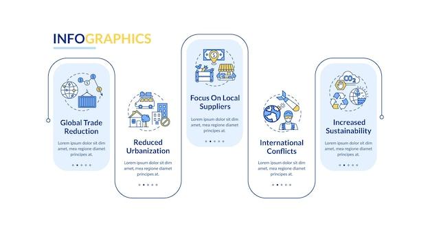 Modèle d'infographie de mondialisation inversée