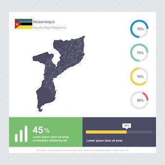 Modèle d'infographie de mozambique map & flag