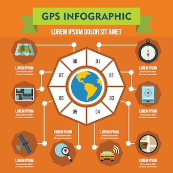 Modèle d'infographie de navigation gps, style plat