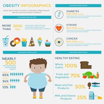 Modèle d'infographie sur l'obésité - restauration rapide, mode de vie sédentaire, régime alimentaire, maladies, taille des portions et alimentation saine. peut être utilisé pour la conception de sites web, des présentations, des affiches, des brochures, des dépliants, des magazines.