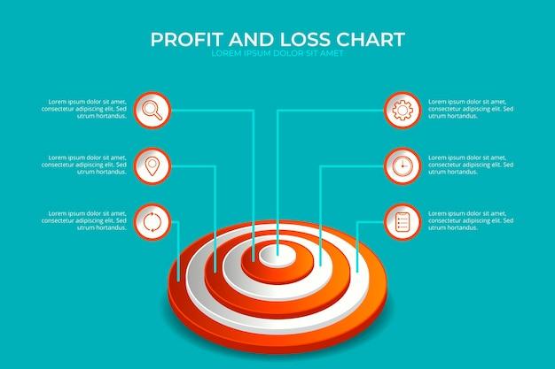 Modèle d'infographie des objectifs