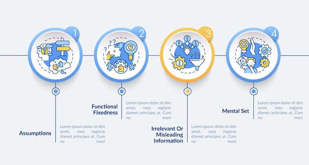 Modèle d'infographie d'obstacles de résolution de problèmes