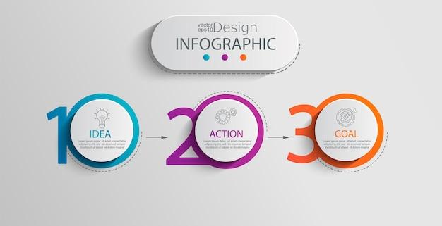 Modèle d'infographie papier avec 3 options de cercle pour la présentation et la visualisation des données. diagramme de processus métier.diagramme avec trois étapes pour réussir.pour le contenu, organigramme, flux de travail.illustration vectorielle