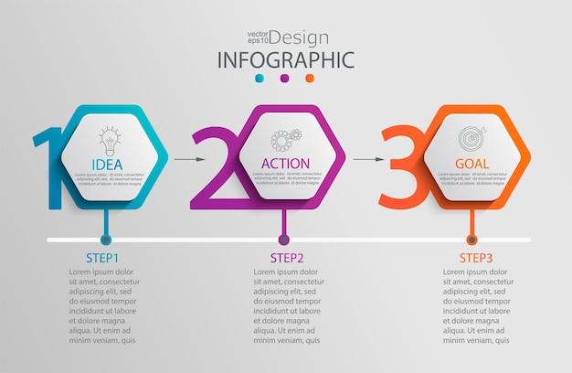 Modèle d'infographie papier avec 3 options hexagonales pour la présentation et la visualisation des données. diagramme de processus d'entreprise. diagramme avec trois étapes pour réussir. pour le contenu, organigramme, flux de travail. illustration vectorielle