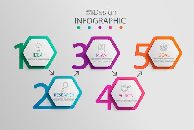 Modèle d'infographie en papier