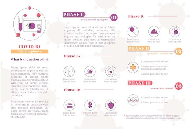 Modèle d'infographie des phases de vaccin plat contre le coronavirus