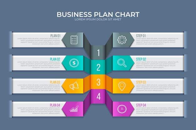 Modèle d'infographie de plan d'affaires