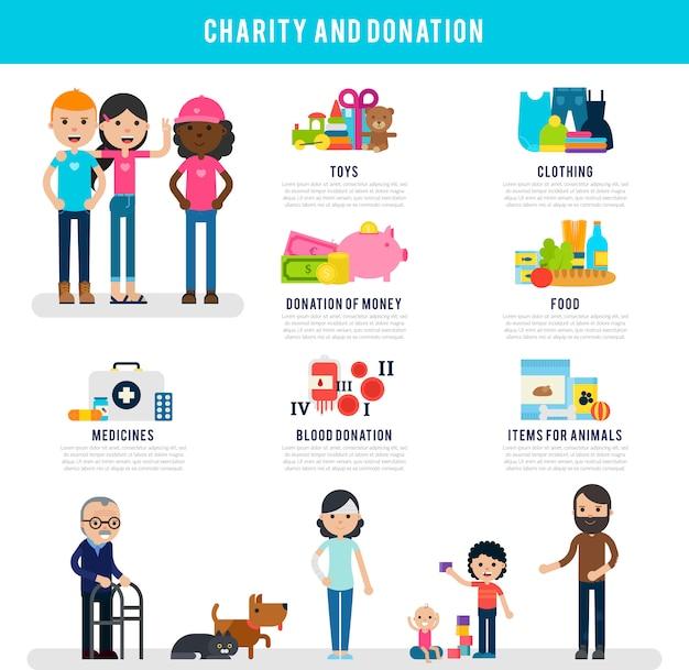 Modèle d'infographie plat de volontaires humains