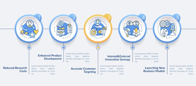 Modèle d'infographie pour les pros de l'innovation ouverte. développement de produits, éléments de conception de présentation de synergie. visualisation des données en 5 étapes. diagramme chronologique du processus. disposition du flux de travail avec des icônes linéaires