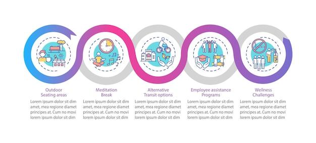 Modèle d'infographie sur les pratiques de bien-être de l'espace de travail. méditation, éléments de conception de présentation de transport. étapes de visualisation des données. diagramme chronologique du processus. disposition du flux de travail avec des icônes linéaires