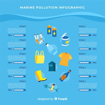 Modèle d'infographie des problèmes environnementaux mondiaux