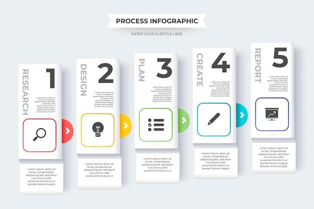 Modèle d'infographie de processus de style papier