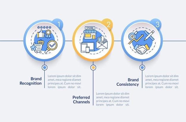 Modèle d'infographie de publicité de marque