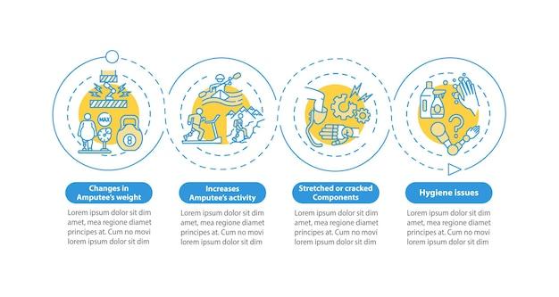 Modèle d'infographie sur les raisons du remplacement de la prothèse. éléments de conception de présentation de poids amputé.
