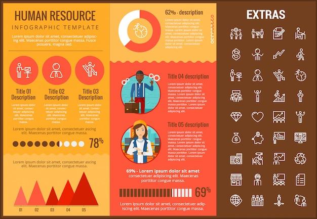 Modèle d'infographie de ressources humaines et ensemble d'icônes