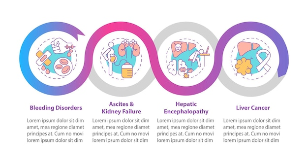 Modèle d'infographie sur les résultats de la dysfonction hépatique. ascite, éléments de conception de présentation d'insuffisance rénale.