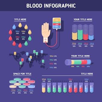 Modèle d'infographie de sang