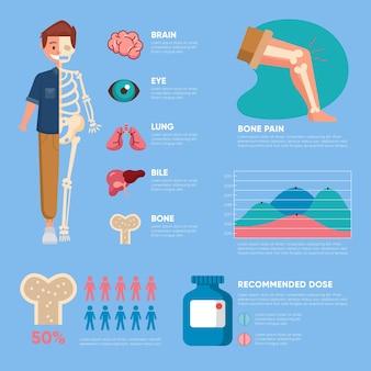 Modèle d'infographie de santé médicale