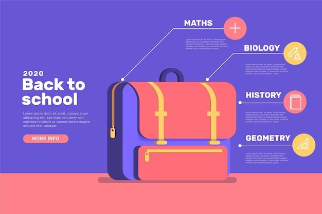 Modèle d'infographie scolaire
