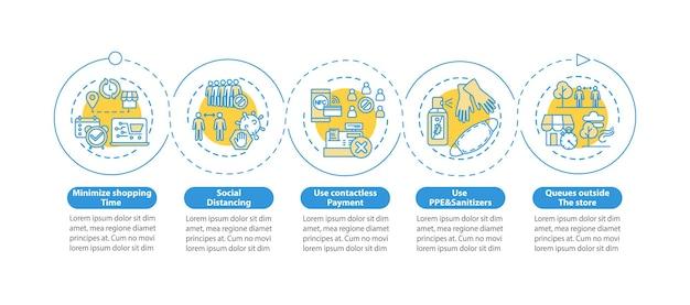 Modèle d'infographie de sécurité publique