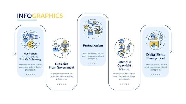 Modèle d'infographie sur les stratégies non compétitives. absorption, éléments de conception de présentation de protectionnisme.