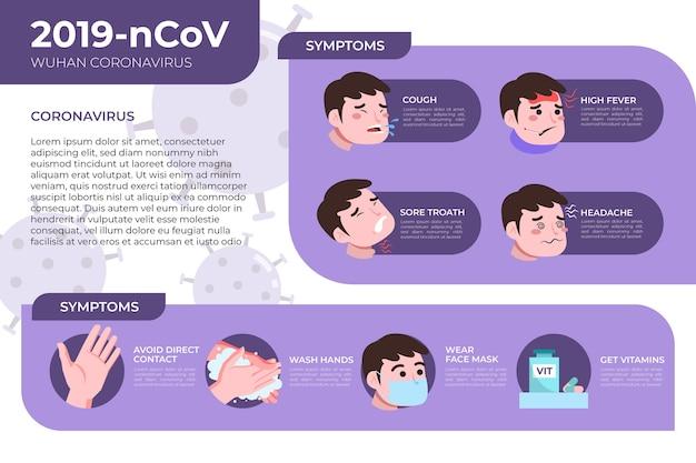 Modèle d'infographie des symptômes du coronavirus