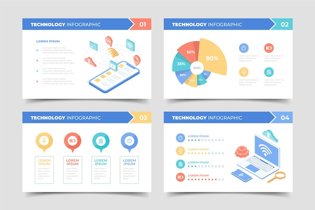 Modèle d'infographie de technologie
