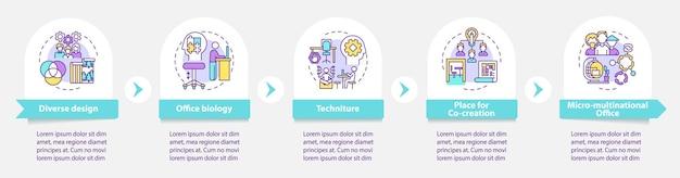 Modèle d'infographie sur les tendances en milieu de travail. conception diversifiée, éléments de conception de présentation technique.