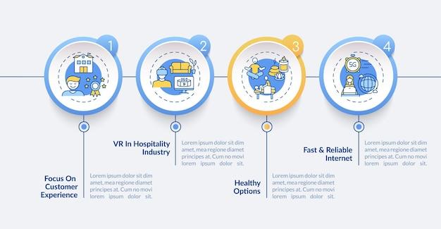 Modèle d'infographie de tendances de voyage d'affaires. éléments de conception de présentation d'options saines. visualisation des données en 4 étapes. diagramme chronologique du processus. disposition du flux de travail avec des icônes linéaires