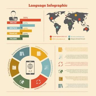 Modèle d'infographie de traduction et de dictionnaire