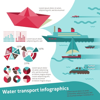 Modèle d'infographie de transport de l'eau