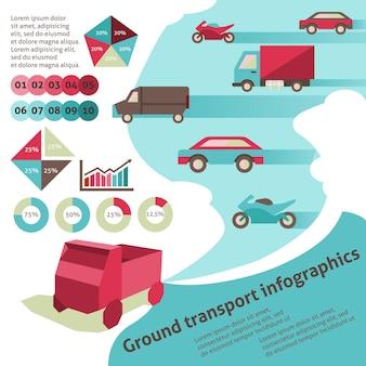 Modèle d'infographie de transport terrestre