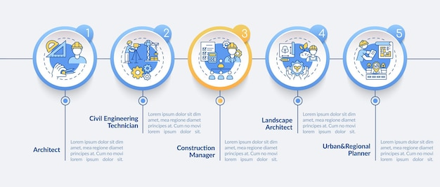 Modèle d'infographie de travailleur expert en génie civil