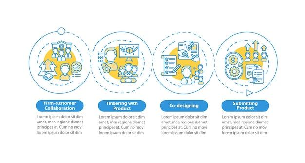 Modèle d'infographie de types de co-création. co-conception, soumission des éléments de conception de présentation. visualisation des données avec des étapes. diagramme chronologique du processus. disposition du flux de travail avec des icônes linéaires