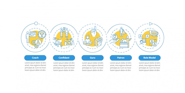 Modèle d'infographie de types de modèle de rôle. coach pour les éléments de conception de présentation de mentorat personnel. visualisation des données en 5 étapes. diagramme chronologique du processus. disposition du flux de travail avec des icônes linéaires