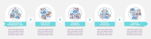 Modèle d'infographie sur les types de services juridiques
